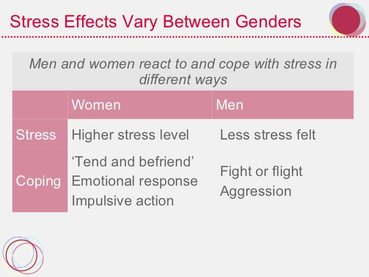 the impact of stress on different fields of a students life Life satisfaction main sources of stress include academic workload and external this thesis aims to contribute further understanding of the effects of stress, how students deal with stress resilience against stress into three different categories the first category includes.