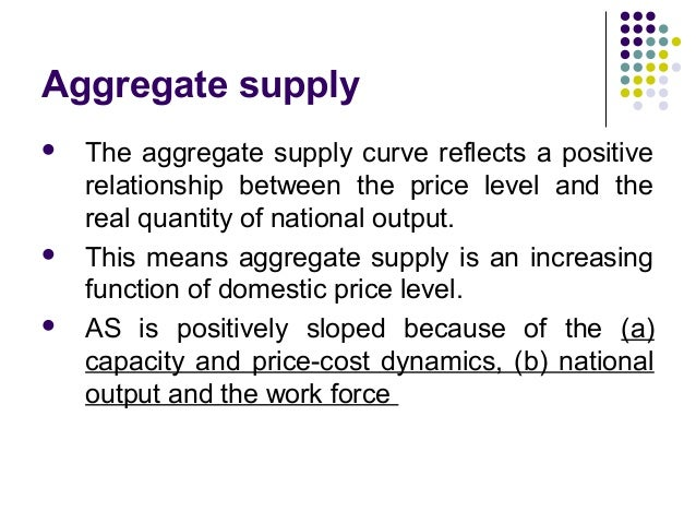 aggregate supply curve reflects the relationship between blacks