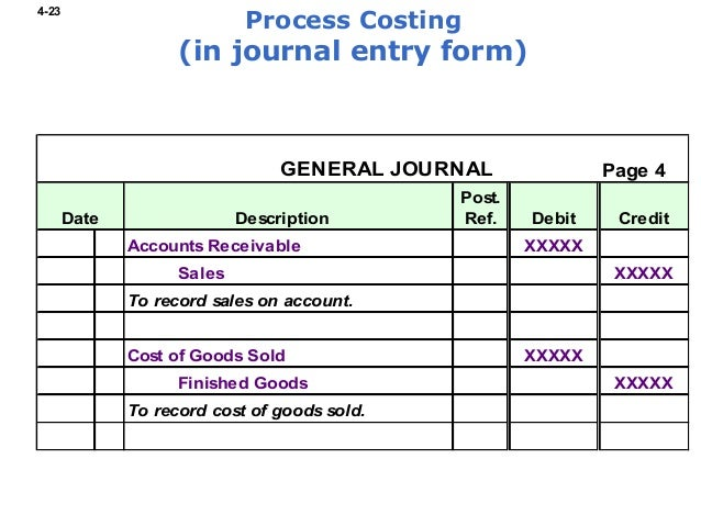 account receivable examples