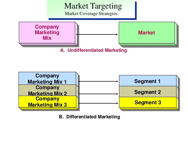 segmentation targeting positioning of reliance Segmentation targeting and positioning of nestle marketing essay nestles promising to providing quality products to singapore people dates.