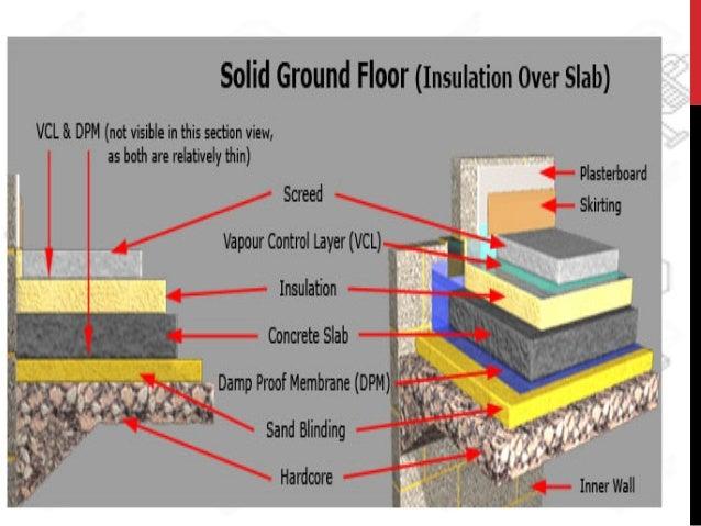 Solid Ground Floor ~ Solid concrete ground floor thefloors