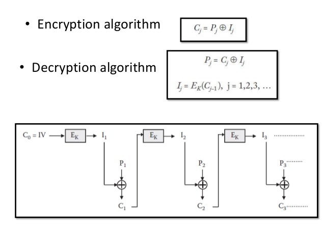 enhanced data encryption algorithm for next An enhanced encryption algorithm for 4g networks   next generation of mobile service as well as the fixed wireless  this includes encryption of data,.