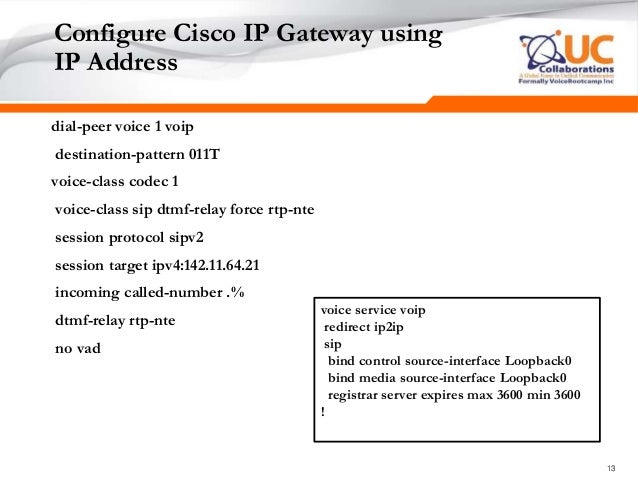 CCIE Collaboration Lecture Chapter 4 4 voice gateway cucm