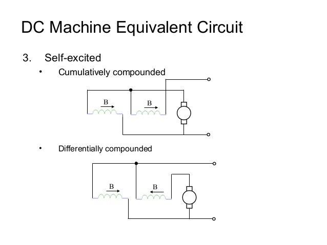 Chapter Dc Machine Autosaved - Circuit diagram dc generator