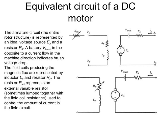 chapter 4 dc machine autosaved 56 equivalent circuit of a dc motor