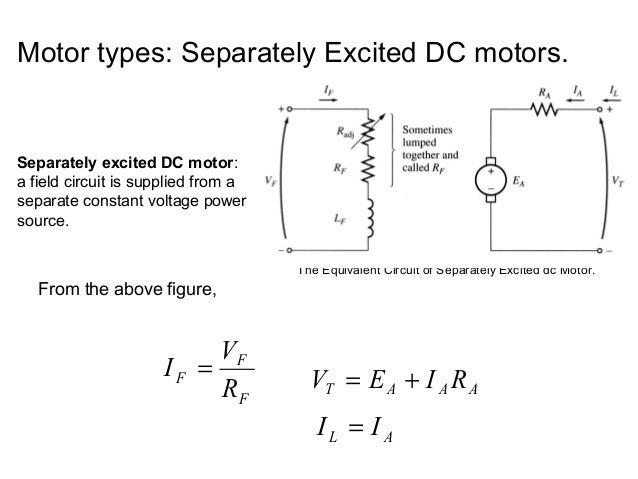 chapter 4 dc machine dc motor brush wiring diagram dc motor switch wiring diagram