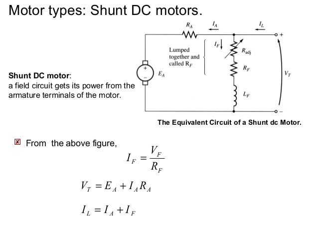 chapter 4 dc machine autosaved motor types shunt dc