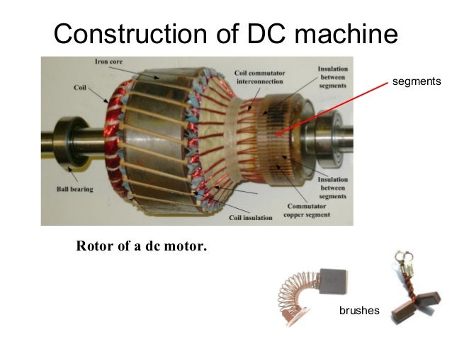 Dc motor stator and rotor for What is dc motor
