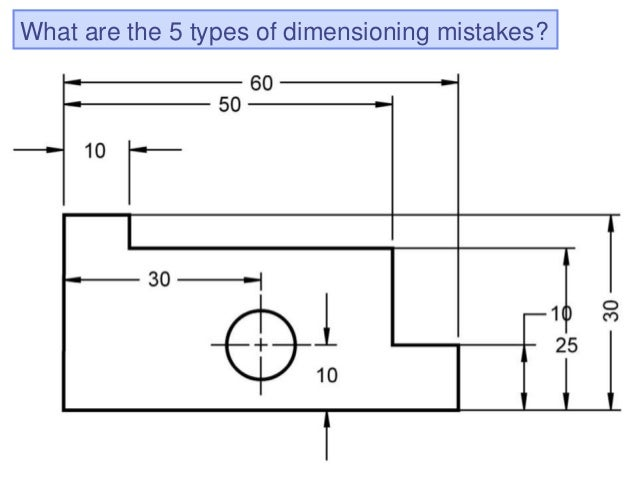 chapter 4 dimensioning 2010