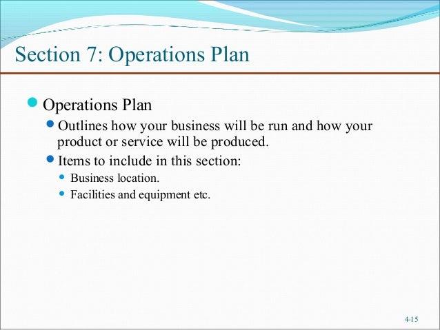Chapter 4 Writing A Business Plan(entrepreneurship