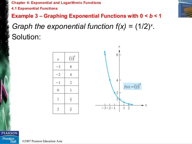 Chapter 4 Exponential And Logarithmic Functions