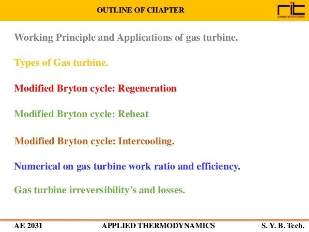 Chapter 4 Gas Turbine Slide 2