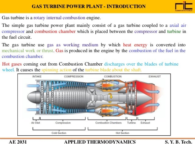 Chapter 4 Gas Turbine Slide 3