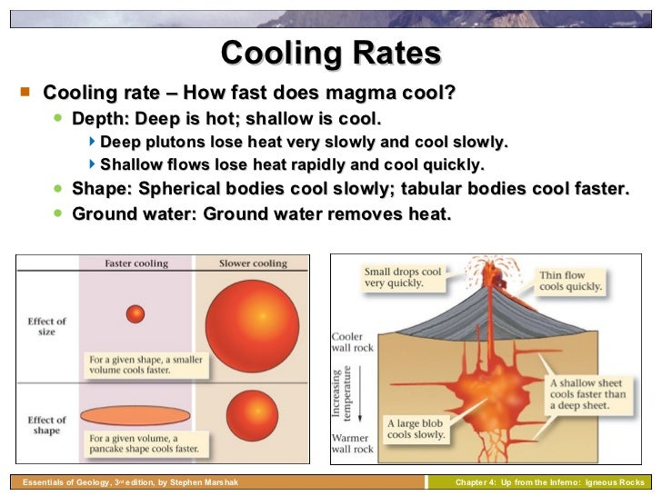 rate of cooling essay Mpe 635: electronics cooling 36 3 basics of heat transfer  heat rate by conduction, qx (w), through a plane wall of area a is then the product of the flux.