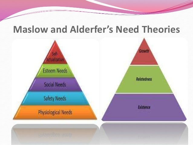 need achievement theory When studied by other researchers, mclelland's theory has found support, with an emphasis on the need for achievement for example, a meta-analysis performed by stewart and roth (2007) found that entrepreneurs typically had higher needs for achievement than did managers.
