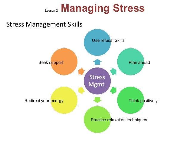 Managing Stress Selol Ink