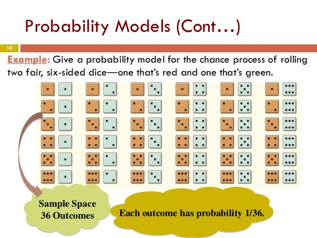 Probability model example image collections example of resume.