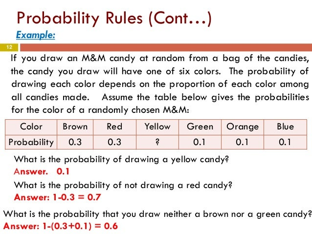 Chapter 4 Part1 Probability Model
