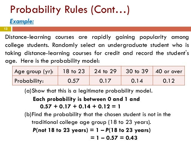 Chapter 8: probability: the mathematics of chance lesson plan.