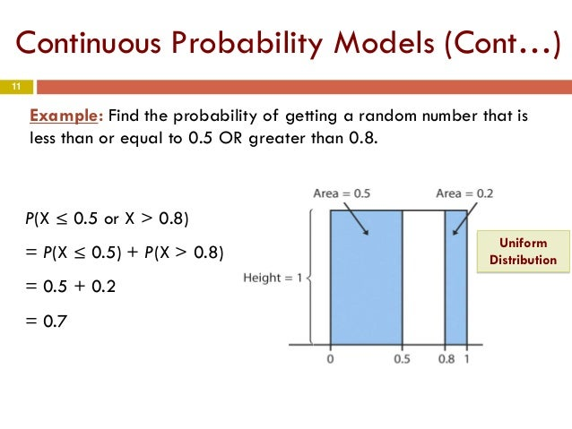 Chapter 4 part1-probability model.