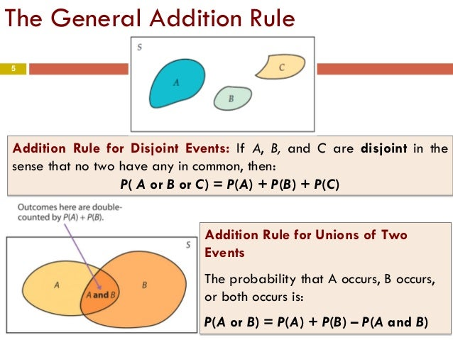 Chapter 4 part4- General Probability Rules