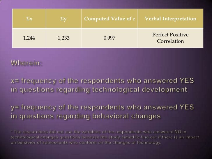 Wherein:x= frequency of the respondents who answered YES in questions regarding technological developmenty= frequency of t...