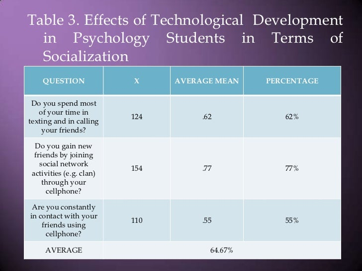 Table 3. Effects of Technological  Development in Psychology Students in Terms of Socialization<br />
