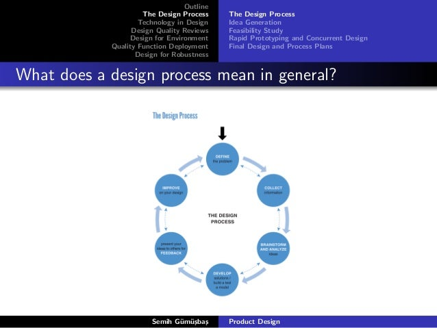 Product Design in Operations Management