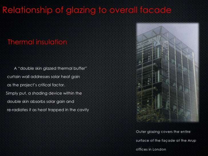 Thermal insulation Relationship of glazing to overall facade Outer glazing covers the entire surface of the façade at the ...
