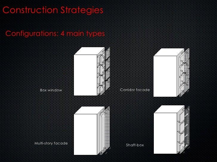 Configurations: 4 main types Construction Strategies Box window Corridor facade Multi-story facade Shaft-box