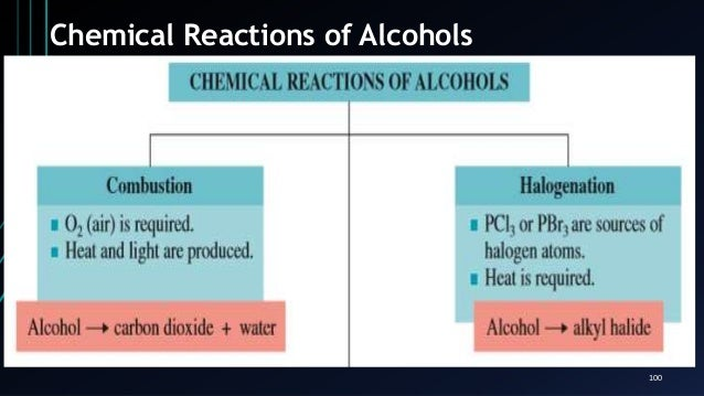 Chapter 4 Alcohols Phenols And Ethers