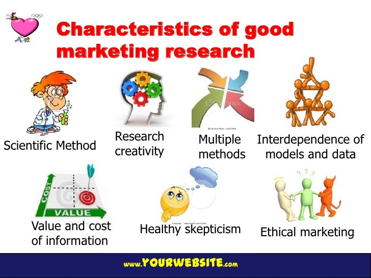 Characteristics of Good Marketing Research Essay Sample