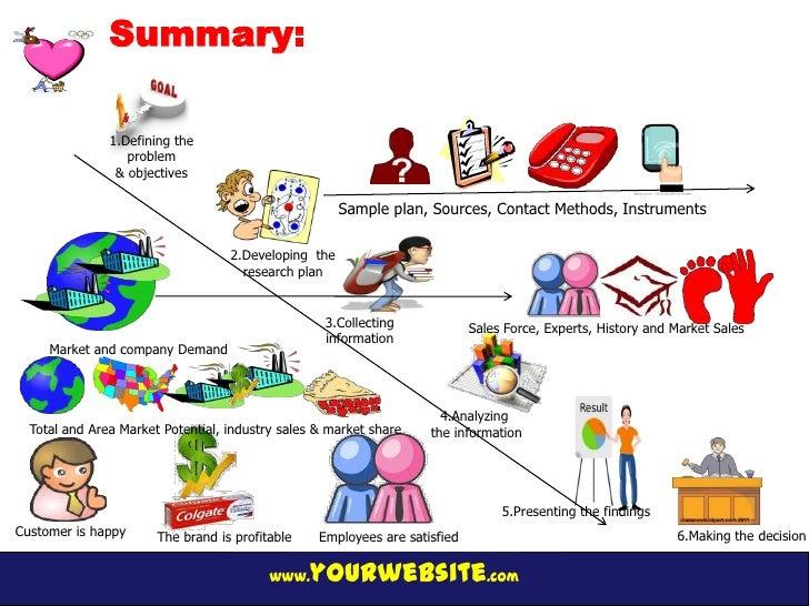 Marketing management chapter 6 summary