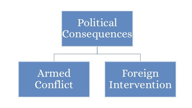 Political Consequences Armed Conflict Foreign Intervention