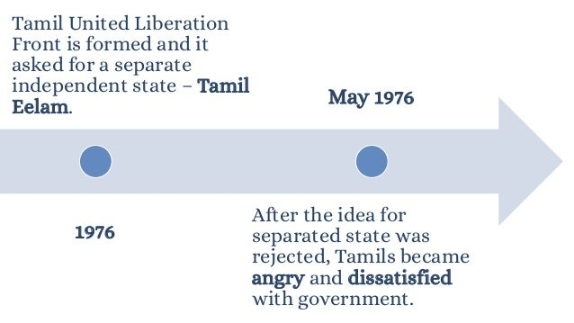 Tamil United Liberation Front is formed and it asked for a separate independent state – Tamil Eelam. After the idea for se...
