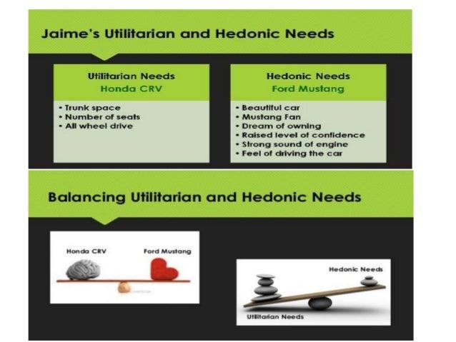 hedonic needs