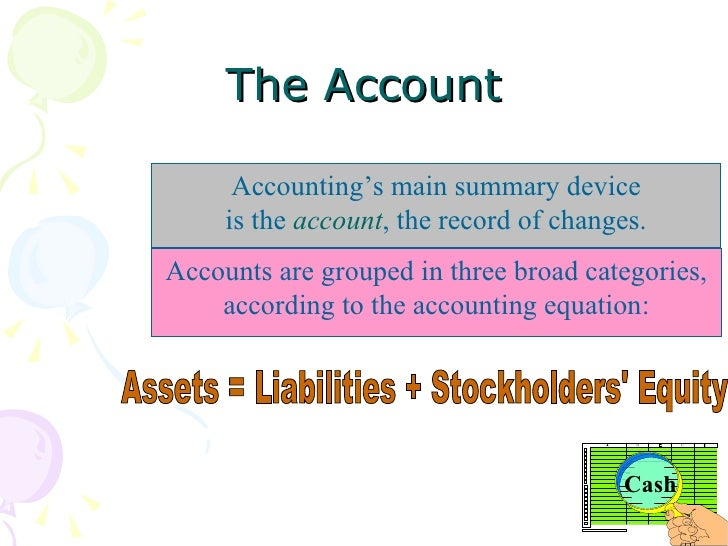 a synopsis of double entry in accounting principles The economic entity concept or business entity concept is one of the fundamental accounting principles, and states that a business is a separate entity from its owners.