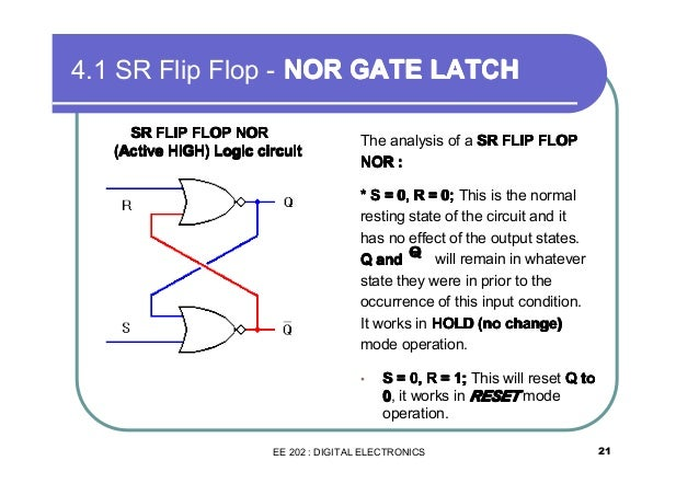how flip flop works denmar impulsar co rh denmar impulsar co Flip Flops On eBay Flip Flops On eBay
