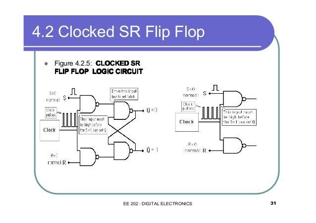 rs flip flop wiring diagrams wiring diagram Light Switch Wiring Diagram Automotive Wiring Diagrams