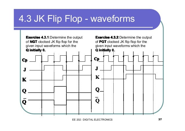 Flip Flop Circuit With Timing Diagram Electronics And Electrical