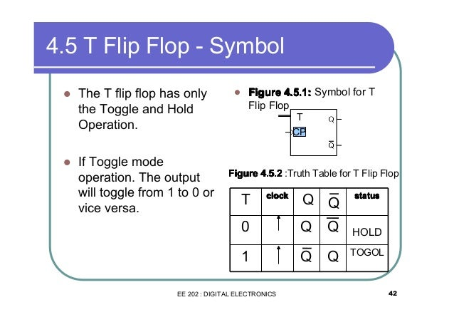 chapter 4 flip flop for students rh slideshare net t flip flop logic diagram and truth table t flip flop circuit diagram