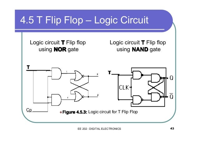 Chapter 4 Flip Flop For Students D Flip Flop Counter T Flip Flop Pdf Adder Logic Diagram At IT-Energia.com