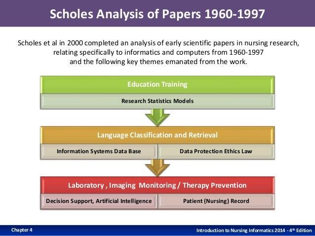 nursing informatics examples