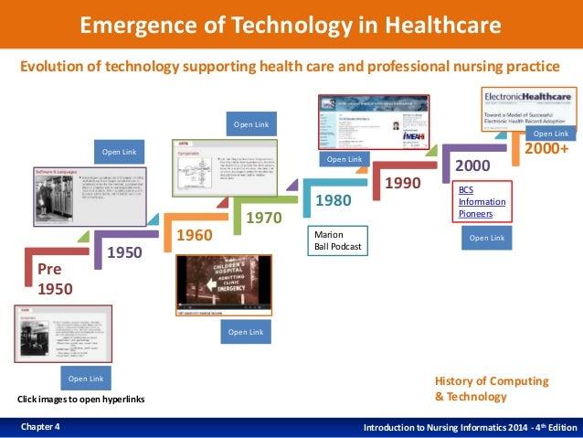 history of nursing informatics