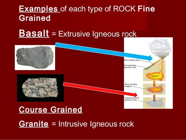 an overview of the formation of the igneous rock Igneous rock definition at dictionarycom, a free online dictionary with pronunciation, synonyms and translation look it up now.