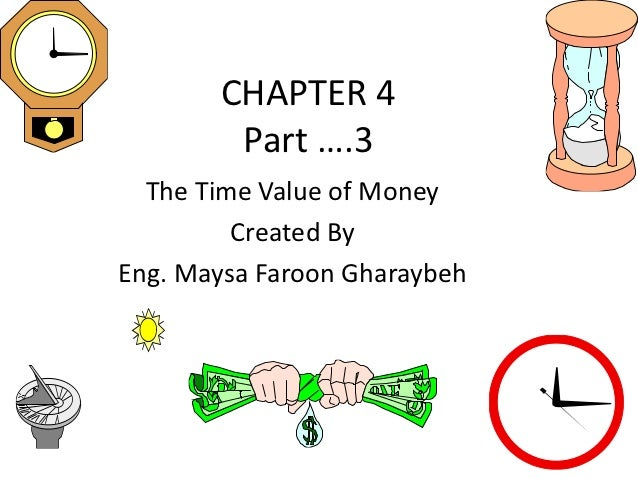CHAPTER 4        Part ….3  The Time Value of Money         Created ByEng. Maysa Faroon Gharaybeh