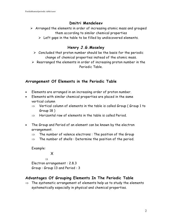 Chapter 4 perodic table 1 2 faridahhamatperiodic tablesaser urtaz Gallery