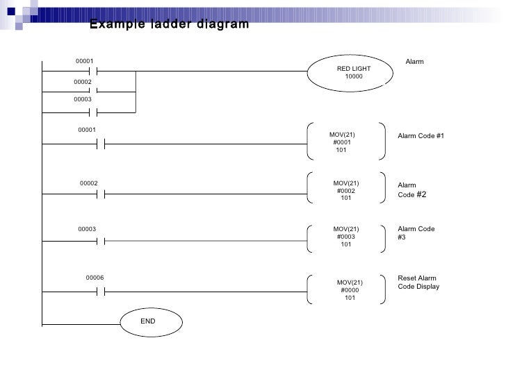 chapter 4 plc silencer car alarm diagram #11