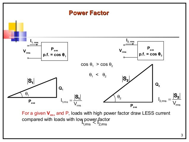 What Are Harmonics And What Do They Do furthermore Difference Inrush Current Peak Current in addition Faq Trapezoidal Back Emf also Star Connection In 3 Phase System furthermore Gif2. on sinusoidal current