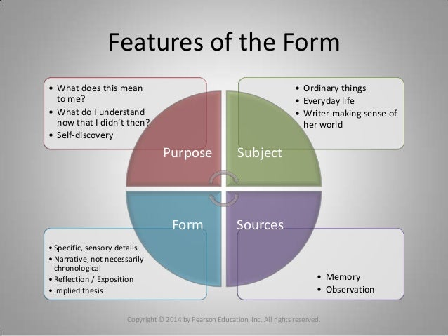 where do i begin essay In an essay, the first sentence should be a general summary of what you will be writing about, whether it be only of the paragraph it is the first sentence of, or a summary/ introduction to the entire essay.
